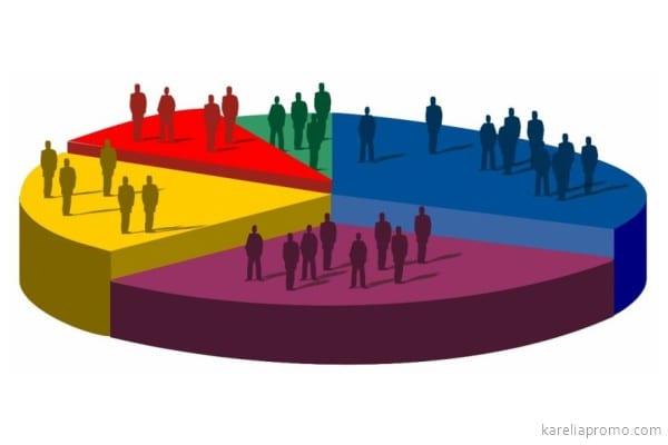 Опросы населения количественные