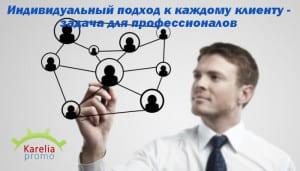 Организация мероприятий в Сыктывкаре